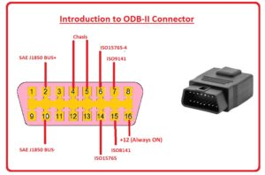 Introduction to ODB-II Connector